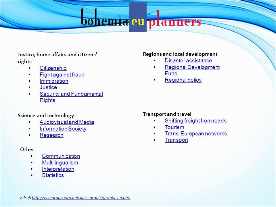 Komunitární programy Komunitární programy jsou finančním nástrojem Evropského společenství, které jsou financovány přímo z evropského rozpočtu.