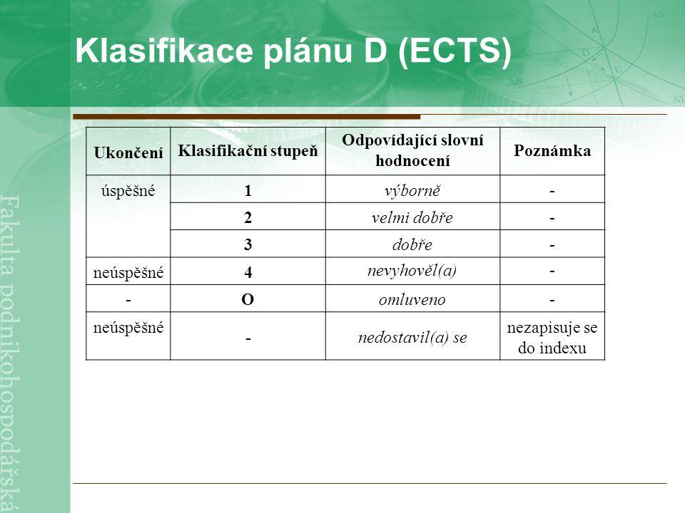 Klasifikace plánu D (ECTS) UkončeníKlasifikační stupeň Odpovídající slovní hodnocení Poznámka úspěšné 1výborně- 2velmi dobře- 3dobře- neúspěšné 4 nevyhověl(a)- - Oomluveno- neúspěšné -nedostavil(a) se nezapisuje se do indexu