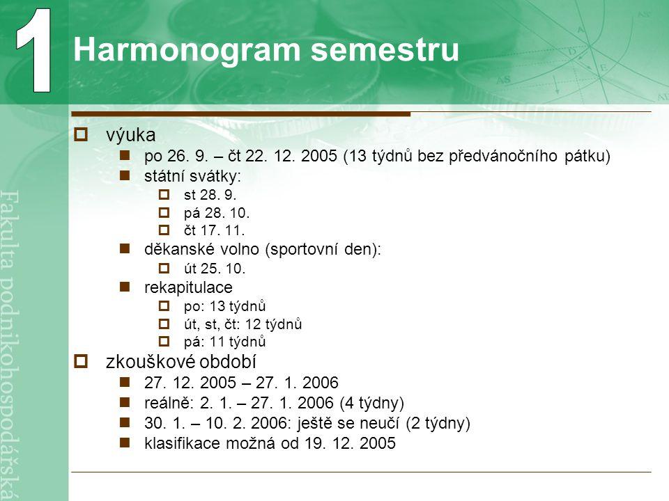 Harmonogram semestru  výuka po 26. 9. – čt 22. 12.