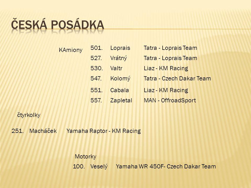 501.LopraisTatra - Loprais Team 527.VrátnýTatra - Loprais Team 530.ValtrLiaz - KM Racing 547.KolomýTatra - Czech Dakar Team 551.CabalaLiaz - KM Racing 557.ZapletalMAN - OffroadSport 100.VeselýYamaha WR 450F- Czech Dakar Team 251.MacháčekYamaha Raptor - KM Racing KAmiony čtyrkolky Motorky