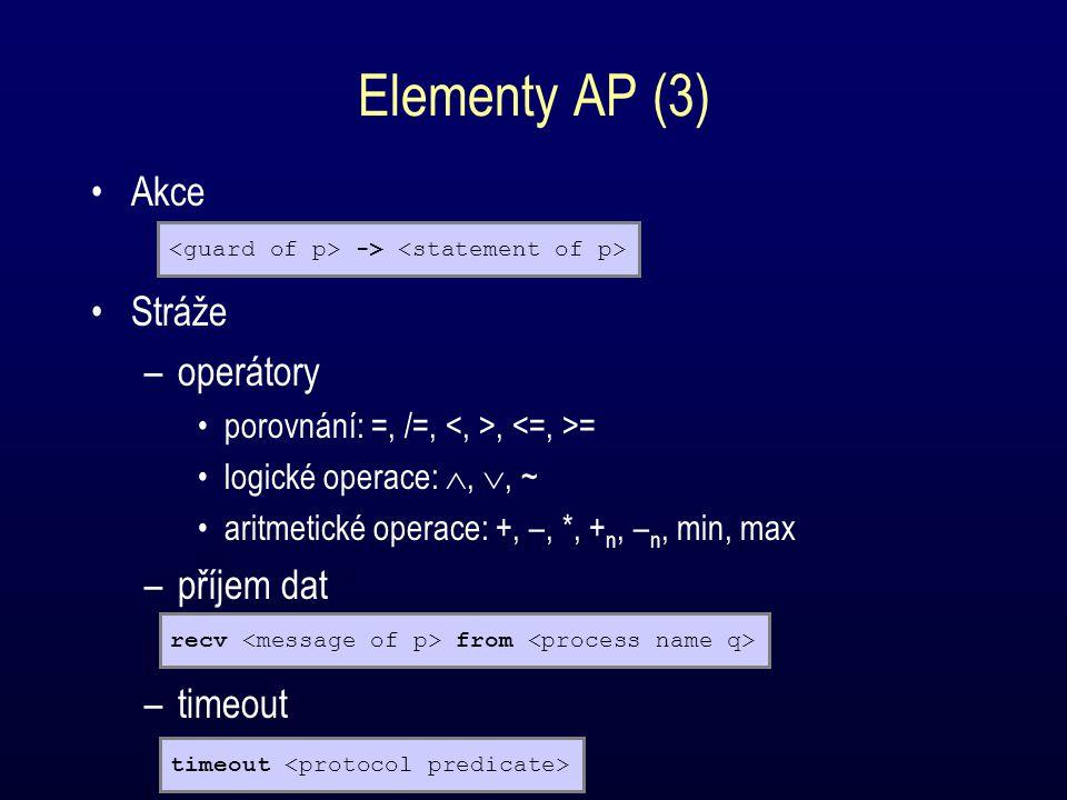 Elementy AP (3) Akce Stráže –operátory porovnání: =, /=,, = logické operace: , , ~ aritmetické operace: +, –, *, + n, – n, min, max –příjem dat –timeout -> recv from timeout