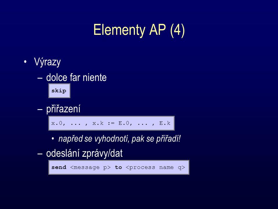 Elementy AP (4) Výrazy –dolce far niente –přiřazení napřed se vyhodnotí, pak se přiřadí.