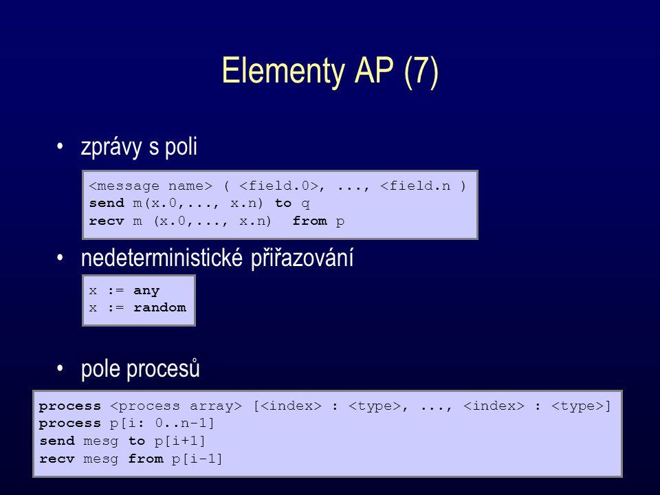 Elementy AP (7) zprávy s poli nedeterministické přiřazování pole procesů (,..., <field.n ) send m(x.0,..., x.n) to q recv m (x.0,..., x.n) from p x := any x := random process [ :,..., : ] process p[i: 0..n-1] send mesg to p[i+1] recv mesg from p[i-1]