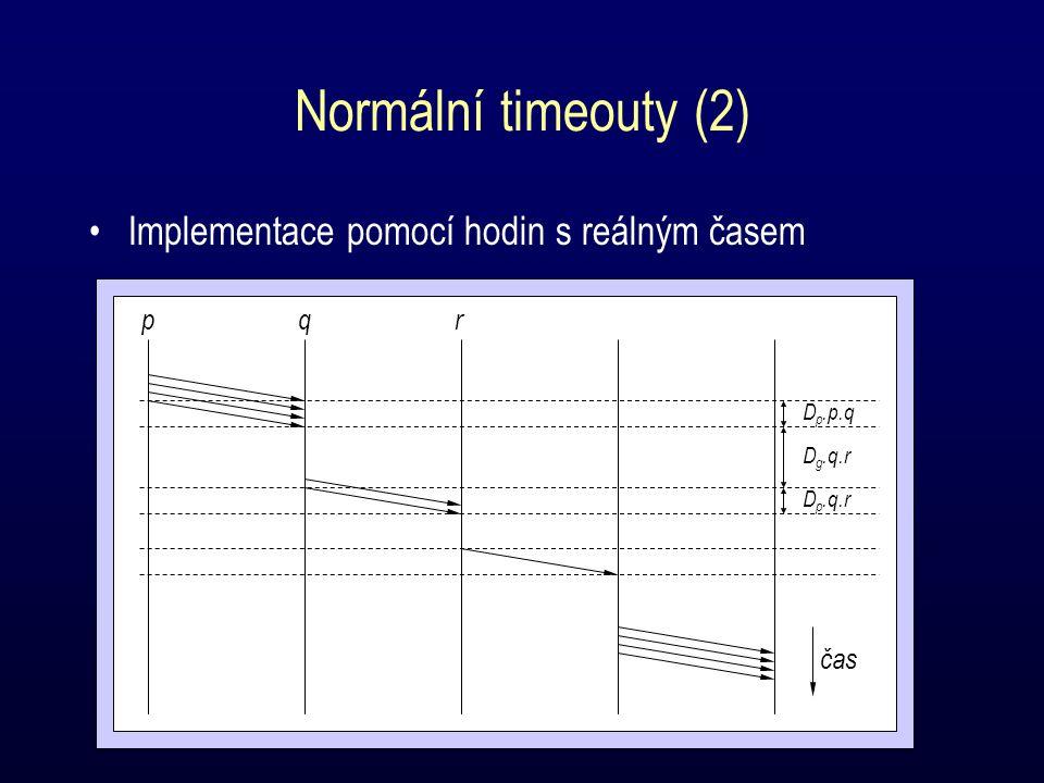 Normální timeouty (2) Implementace pomocí hodin s reálným časem čas pq D p.p.q D g.q.r r D p.q.r