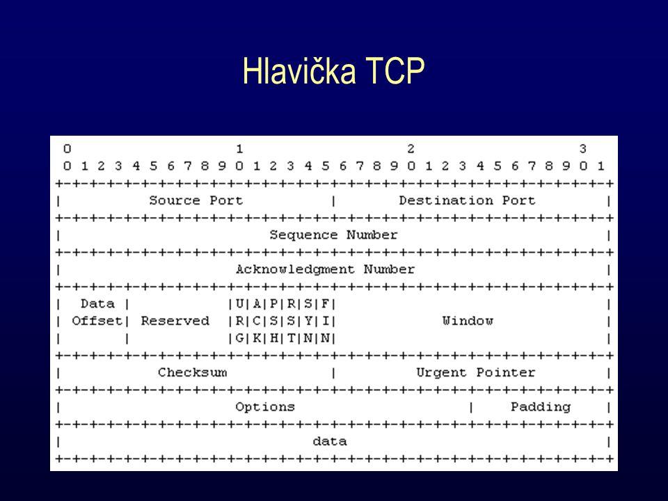 Hlavička TCP