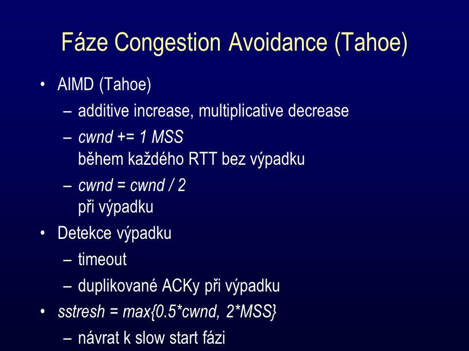 Fáze Congestion Avoidance (Tahoe) AIMD (Tahoe) –additive increase, multiplicative decrease – cwnd += 1 MSS během každého RTT bez výpadku – cwnd = cwnd / 2 při výpadku Detekce výpadku –timeout –duplikované ACKy při výpadku sstresh = max{0.5*cwnd, 2*MSS} –návrat k slow start fázi