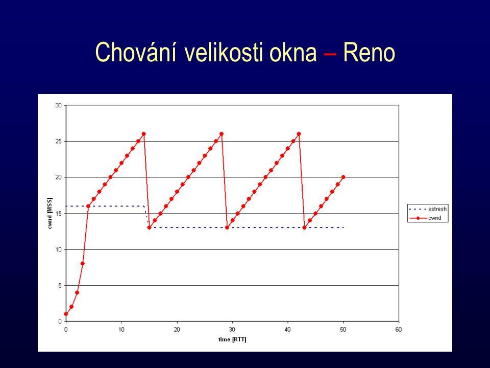 Chování velikosti okna – Reno