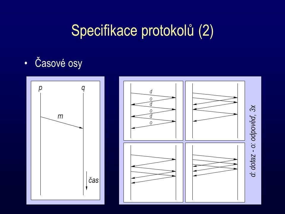Specifikace protokolů (2) Časové osy čas qp d: dotaz - o: odpověď, 3x m d o d o d o