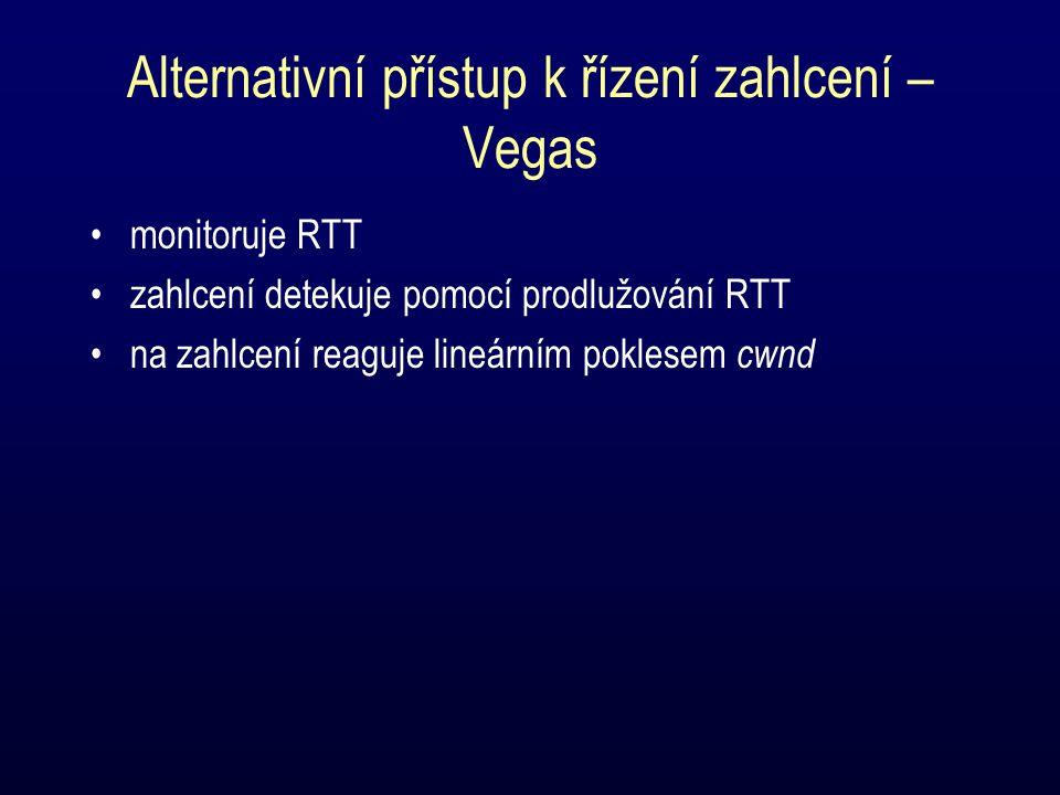 Alternativní přístup k řízení zahlcení – Vegas monitoruje RTT zahlcení detekuje pomocí prodlužování RTT na zahlcení reaguje lineárním poklesem cwnd