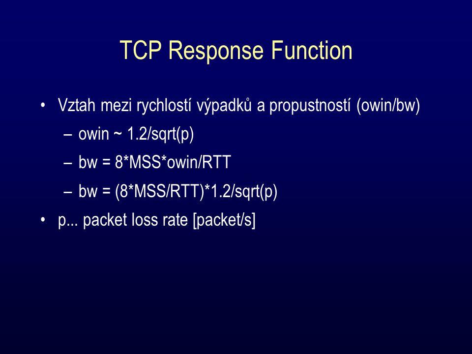 TCP Response Function Vztah mezi rychlostí výpadků a propustností (owin/bw) –owin ~ 1.2/sqrt(p) –bw = 8*MSS*owin/RTT –bw = (8*MSS/RTT)*1.2/sqrt(p) p...