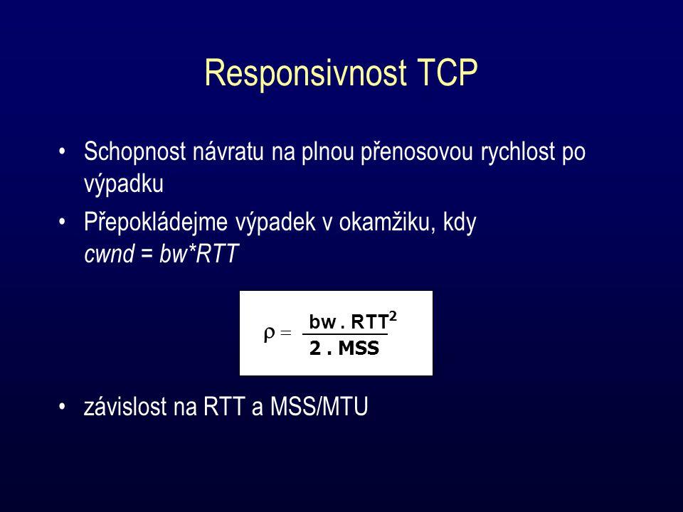 Responsivnost TCP Schopnost návratu na plnou přenosovou rychlost po výpadku Přepokládejme výpadek v okamžiku, kdy cwnd = bw*RTT závislost na RTT a MSS/MTU  bw.