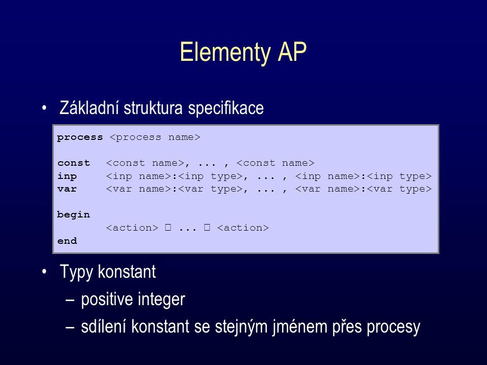 Elementy AP Základní struktura specifikace Typy konstant –positive integer –sdílení konstant se stejným jménem přes procesy process const,..., inp :,..., : var :,..., : begin...