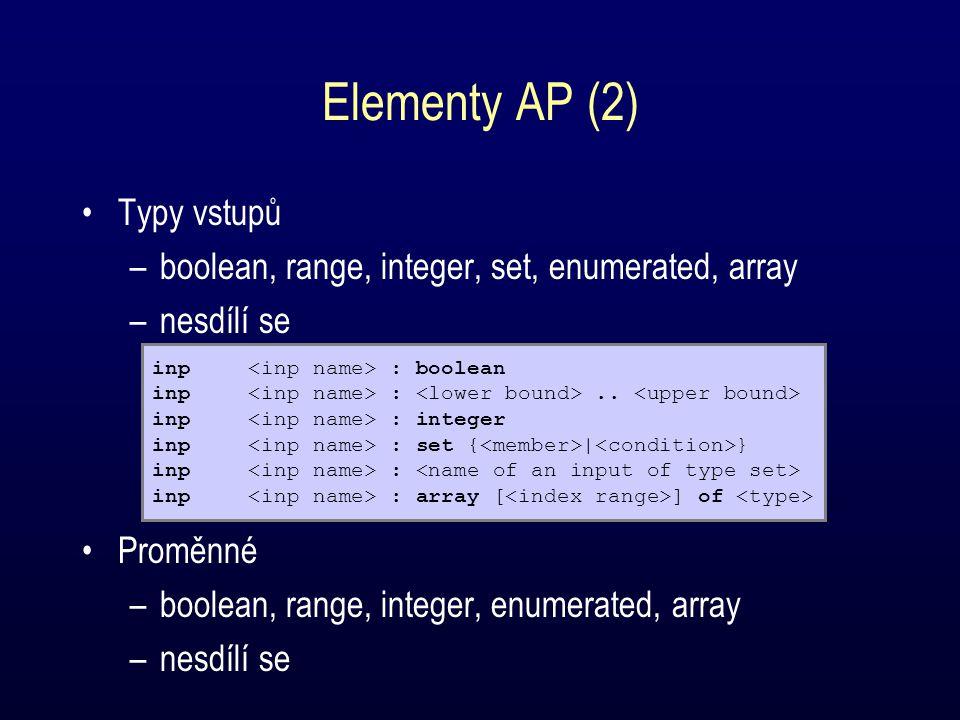 Elementy AP (2) Typy vstupů –boolean, range, integer, set, enumerated, array –nesdílí se Proměnné –boolean, range, integer, enumerated, array –nesdílí se inp : boolean inp :..