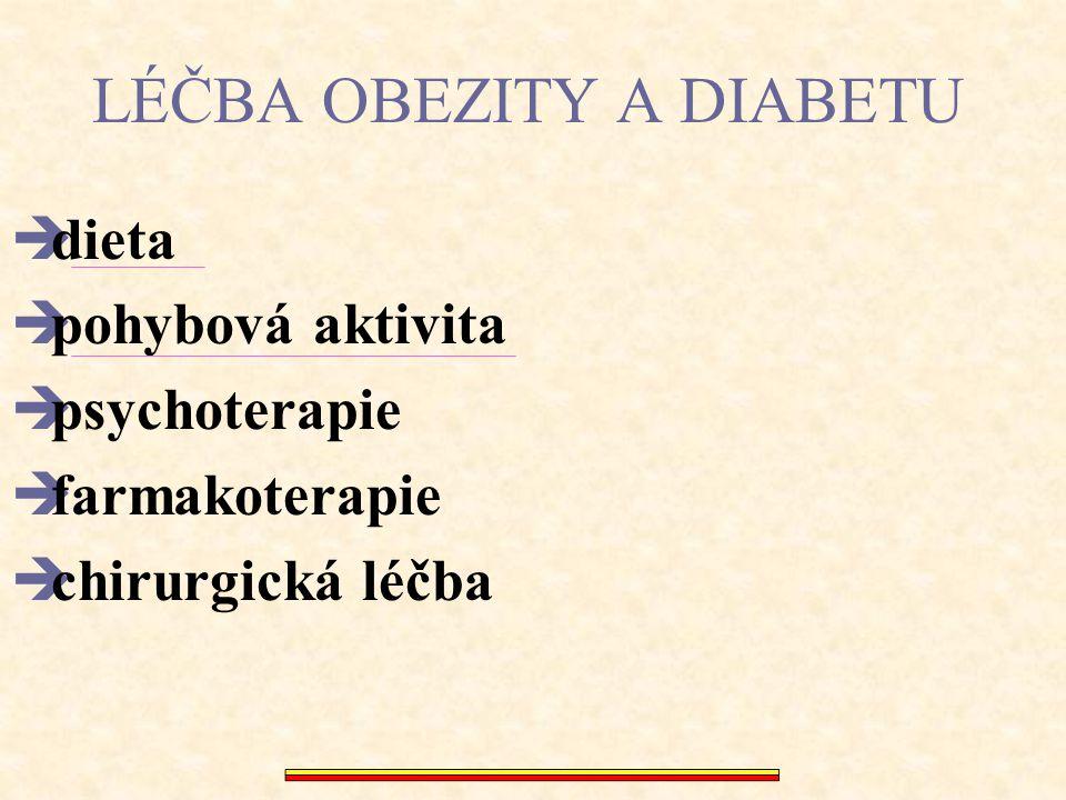 DIETNÍ LÉČBA OBEZITY A DIABETU  U DM se obvykle spojuje s léčbou perorálními antidiabetiky nebo inzulínem.