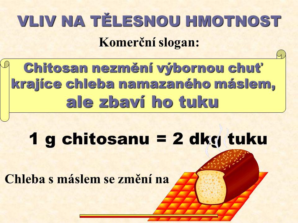 VLIV NA TĚLESNOU HMOTNOST Komerční slogan: Chitosan nezmění výbornou chuť krajíce chleba namazaného máslem, ale zbaví ho tuku 1 g chitosanu = 2 dkg tu