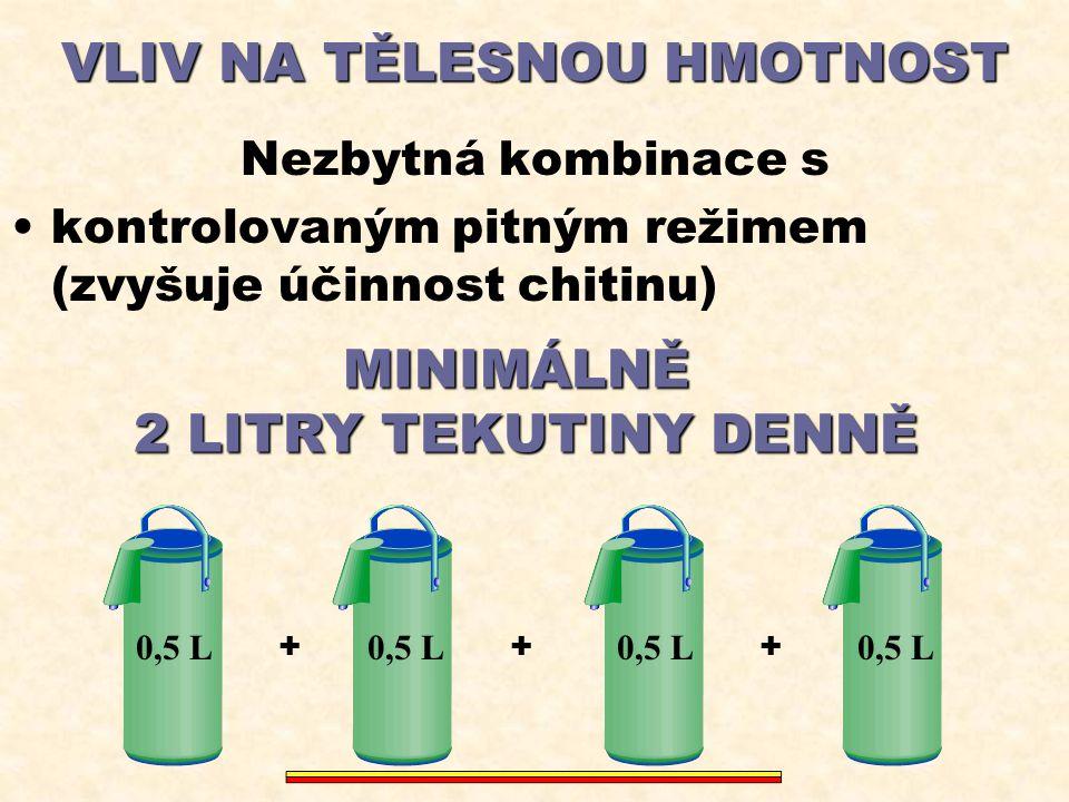 VLIV NA TĚLESNOU HMOTNOST Nezbytná kombinace s kontrolovaným pitným režimem (zvyšuje účinnost chitinu) MINIMÁLNĚ 2 LITRY TEKUTINY DENNĚ 0,5 L +++
