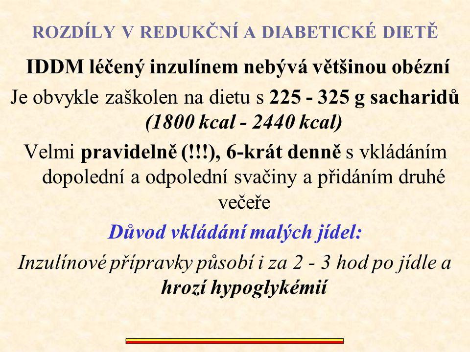 ROZDÍLY V REDUKČNÍ A DIABETICKÉ DIETĚ IDDM léčený inzulínem nebývá většinou obézní Je obvykle zaškolen na dietu s 225 - 325 g sacharidů (1800 kcal - 2