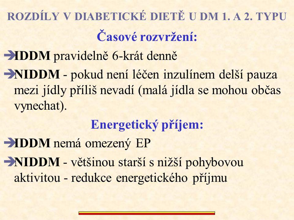 ROZDÍLY V DIABETICKÉ DIETĚ U DM 1. A 2. TYPU Časové rozvržení:  IDDM pravidelně 6-krát denně  NIDDM - pokud není léčen inzulínem delší pauza mezi jí