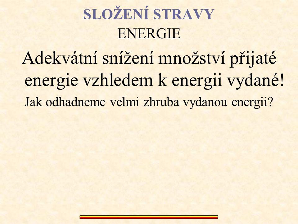 SLOŽENÍ STRAVY ENERGIE Množství energie na 1 kg hmotnosti a den Celodenní klidový stav Den s lehkou tělesnou aktivitou Den se střední tělesnou aktivitou Den s vyšší fyzickou aktivitou Aktivita 25 kcal 30 kcal 40 kcal 35 kcal Energie
