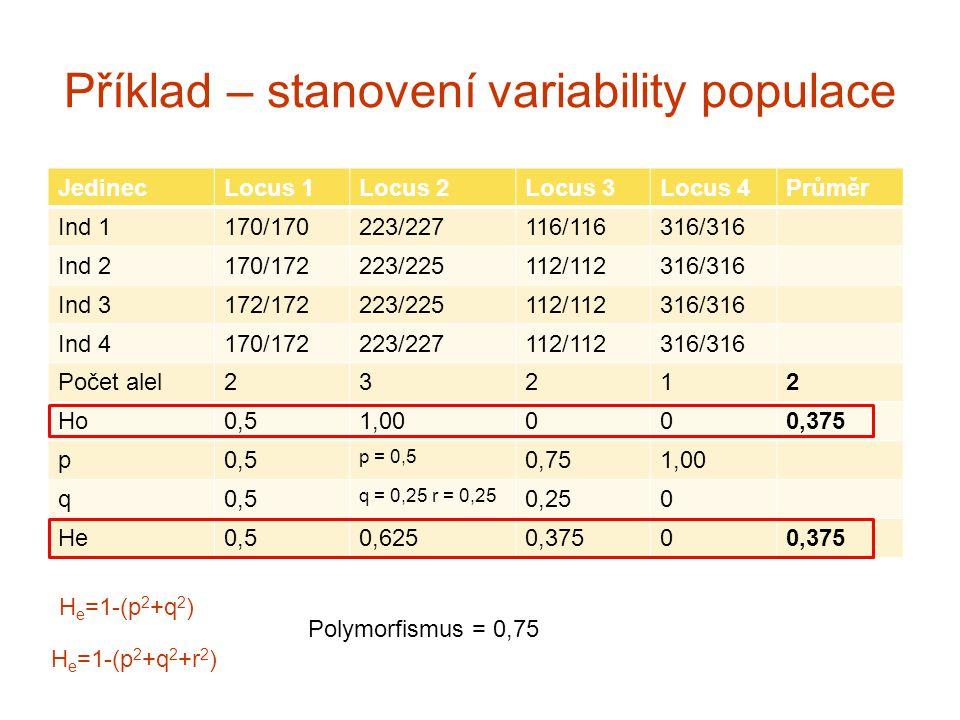 Příklad – stanovení variability populace JedinecLocus 1Locus 2Locus 3Locus 4Průměr Ind 1170/170223/227116/116316/316 Ind 2170/172223/225112/112316/316