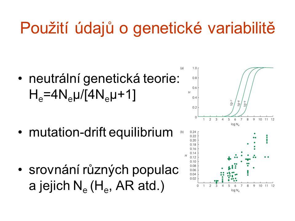 Použití údajů o genetické variabilitě neutrální genetická teorie: H e =4N e µ/[4N e µ+1] mutation-drift equilibrium srovnání různých populací a jejich