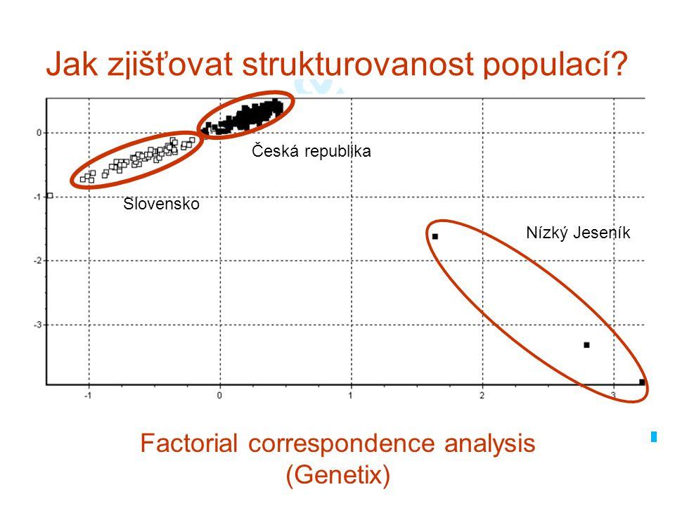 Jak zjišťovat strukturovanost populací? stable rare Czech Republic Austria Slovakia Hungary Poland Germany Slovensko Česká republika Nízký Jeseník Fac