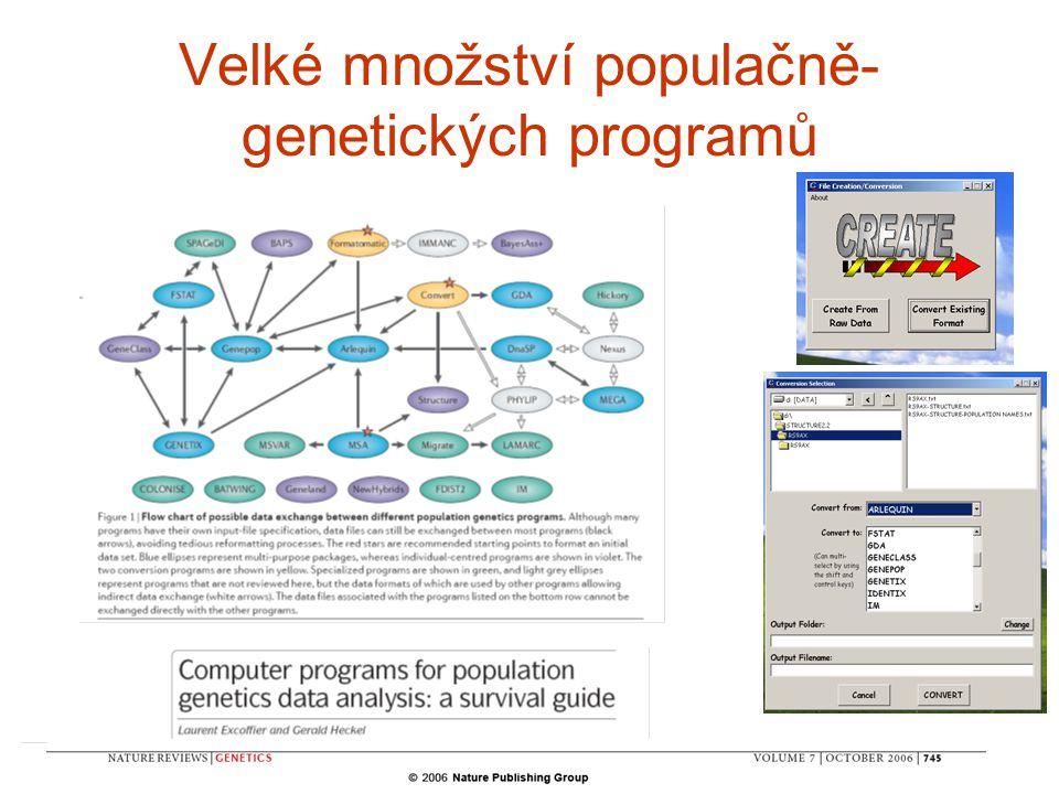 Účel populačně-genetické analýzy frekvence alel frekvence alel + mutační model