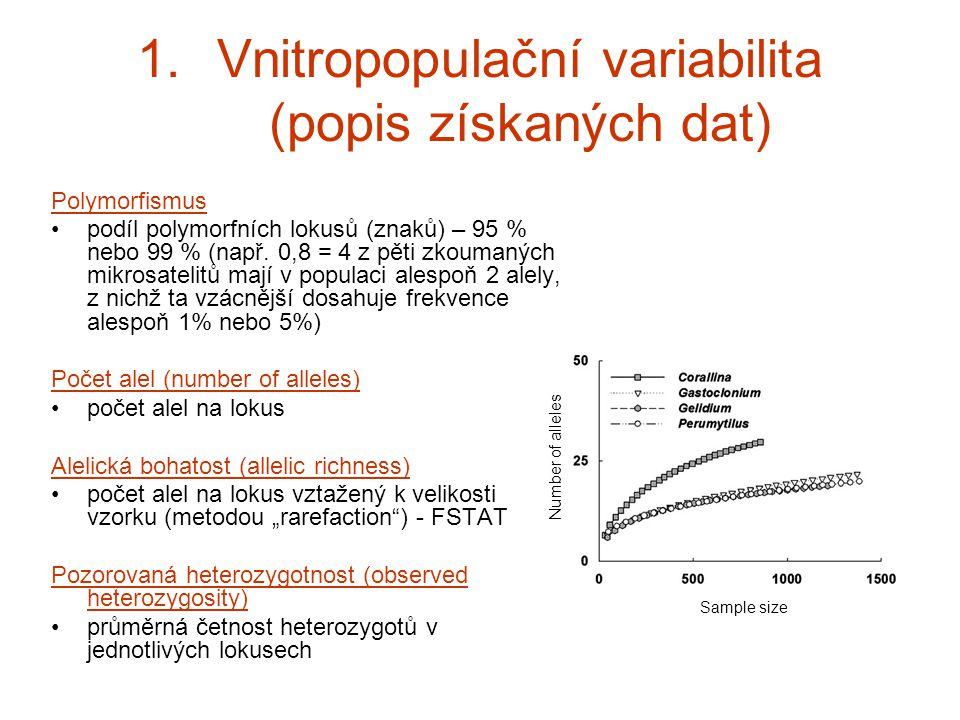 Jak zjišťovat strukturovanost populací.