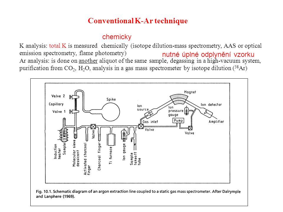 U-Pb technique: single zircon evaporation  jedno zrno zirkonu na Re vlákno  postupné odpařování zrna zirkonu  analýza uvolněného radiogenního Pb (MS)  rychlá a levná metoda (Kober 1987, CMP) Nevýhody:  výsledná 207 Pb/ 206 Pb stáří – neumožňuje kontrolovat inheritanci (tzn.