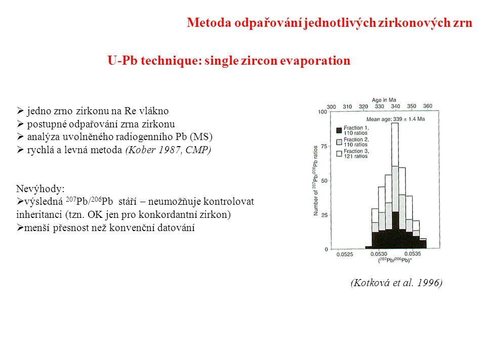 U-Pb technique: single zircon evaporation  jedno zrno zirkonu na Re vlákno  postupné odpařování zrna zirkonu  analýza uvolněného radiogenního Pb (M