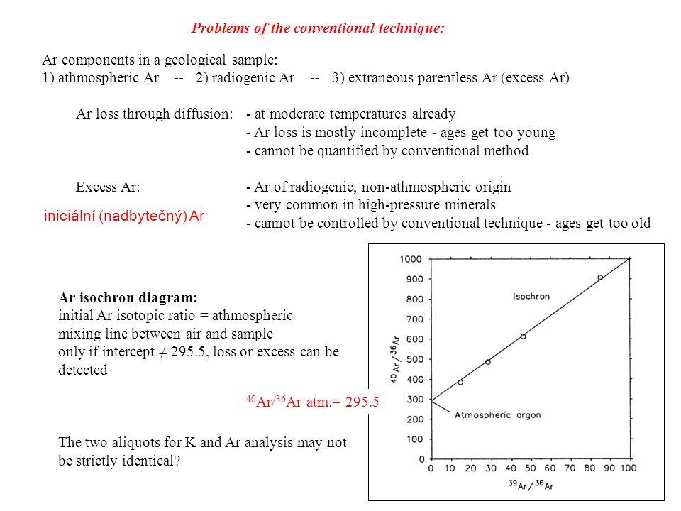 Ar-Ar technique - 1 Goal: measuring mother and daughter isotopes on the same aliquot Technique: transformation 39 K -- (n, p) --- 39 Ar by neutron irradiation ozáření vzorku v jaderném reaktoru proudem rychlých neutronů The irradiation also produces other isotopes of Ar, e.g.