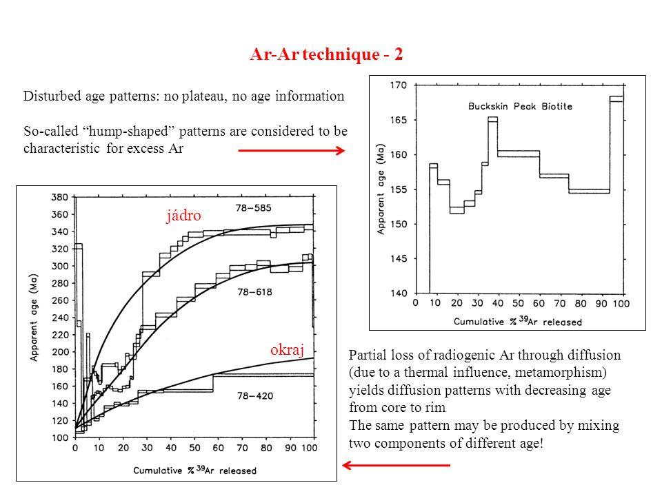 Ar-Ar technique - 3 metoda laserové ablace uvolnění Ar pomocí laseru měření malých vzorků stanovení stáří jednotlivých domén zrn minerálů přímo v hornině (výbrus)