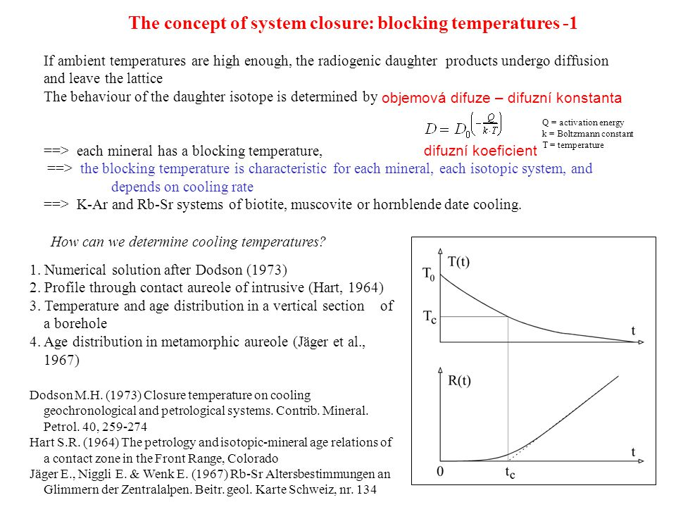The blocking temperature is characteristic for each mineral and each isotopic system.