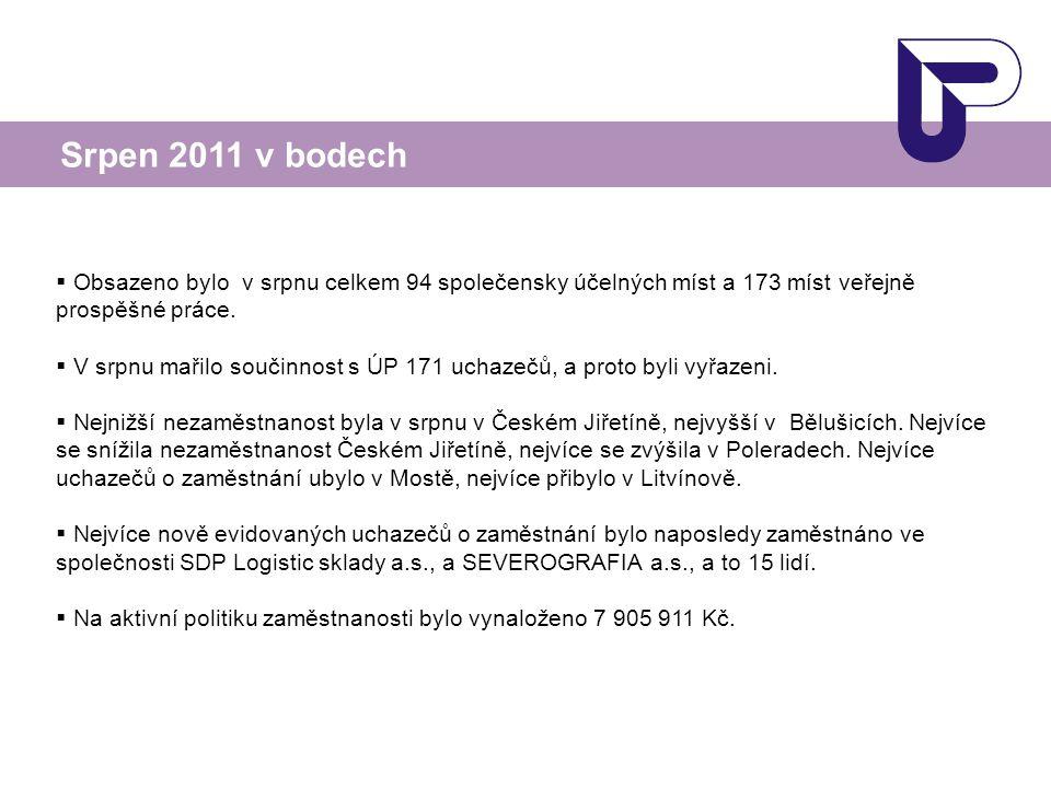  Obsazeno bylo v srpnu celkem 94 společensky účelných míst a 173 míst veřejně prospěšné práce.