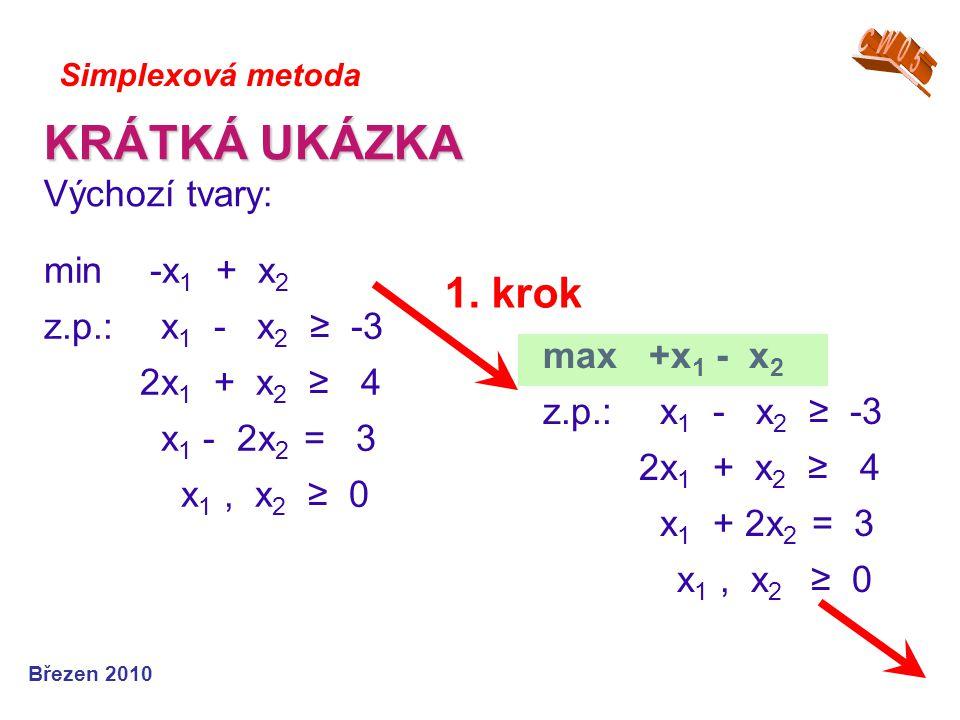 KRÁTKÁ UKÁZKA KRÁTKÁ UKÁZKA Výchozí tvary: Simplexová metoda Březen 2010 min -x 1 + x 2 z.p.: x 1 - x 2 ≥ -3 2x 1 + x 2 ≥ 4 x 1 - 2x 2 = 3 x 1, x 2 ≥ 0 max +x 1 - x 2 z.p.: x 1 - x 2 ≥ -3 2x 1 + x 2 ≥ 4 x 1 + 2x 2 = 3 x 1, x 2 ≥ 0 1.