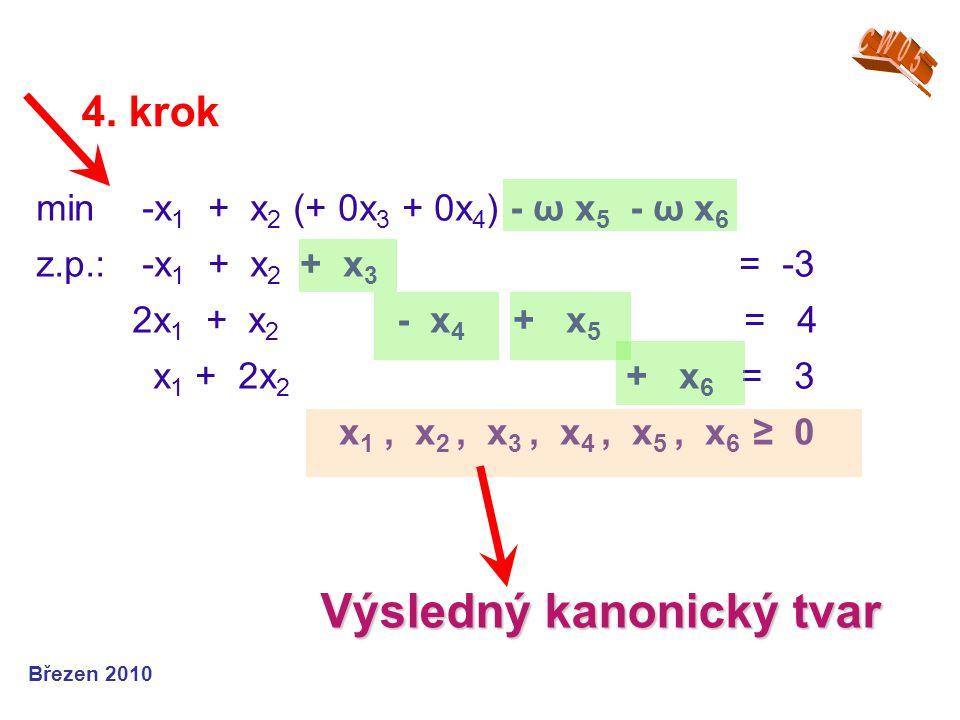 Březen 2010 min -x 1 + x 2 (+ 0x 3 + 0x 4 ) - ω x 5 - ω x 6 z.p.: -x 1 + x 2 + x 3 = -3 2x 1 + x 2 - x 4 + x 5 = 4 x 1 + 2x 2 + x 6 = 3 x 1, x 2, x 3, x 4, x 5, x 6 ≥ 0 Výsledný kanonický tvar 4.
