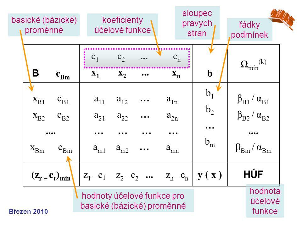 Březen 2010 B c Bm c 1 c 2...c n x 1 x 2... x n b Ω min (k) x B1 c B1 x B2 c B2....