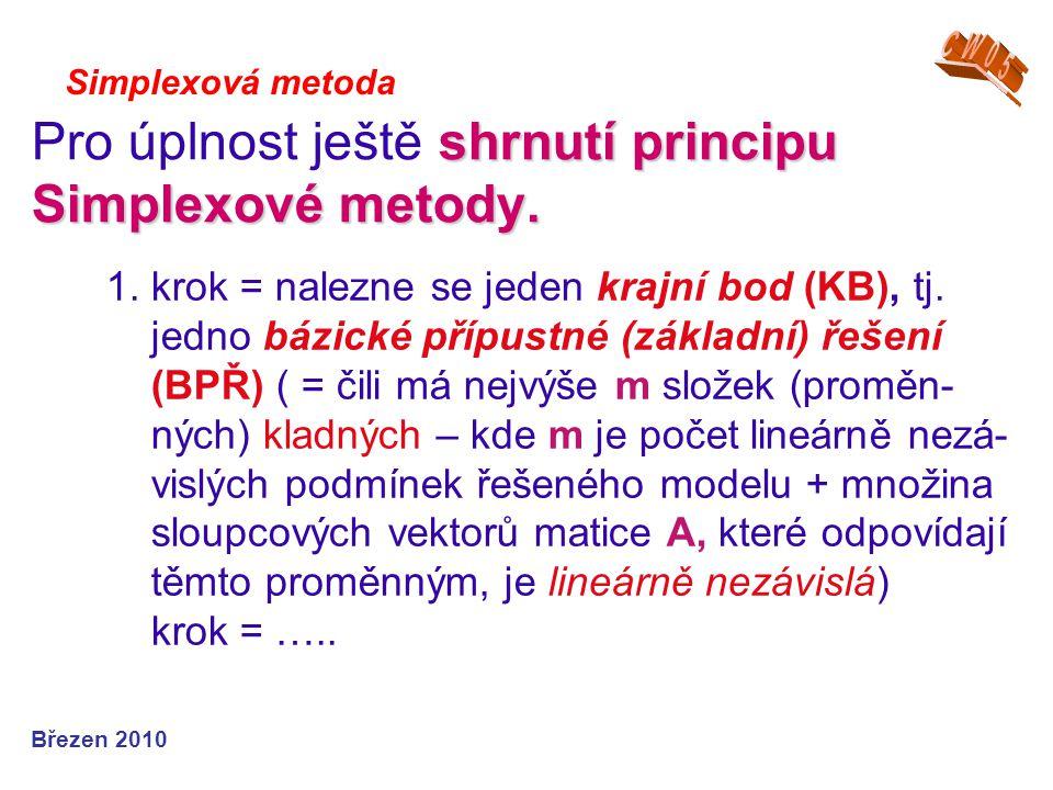 shrnutí principu Simplexové metody.Pro úplnost ještě shrnutí principu Simplexové metody.