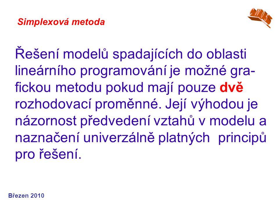 Řešení modelů spadajících do oblasti lineárního programování je možné gra- fickou metodu pokud mají pouze dvě rozhodovací proměnné.