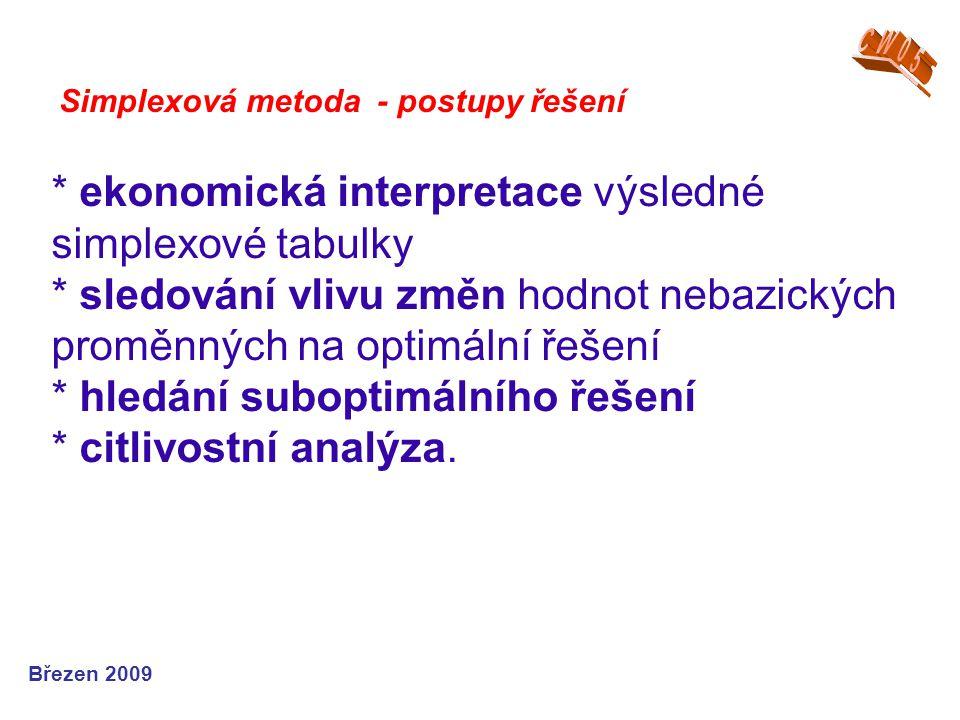 * ekonomická interpretace výsledné simplexové tabulky * sledování vlivu změn hodnot nebazických proměnných na optimální řešení * hledání suboptimálního řešení * citlivostní analýza.