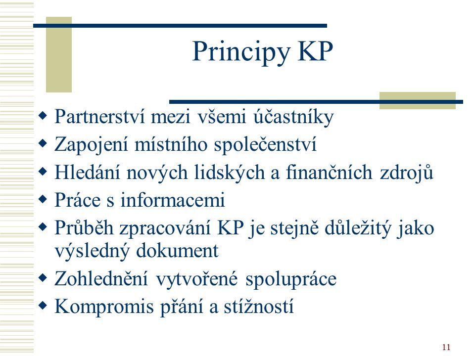 11 Principy KP  Partnerství mezi všemi účastníky  Zapojení místního společenství  Hledání nových lidských a finančních zdrojů  Práce s informacemi