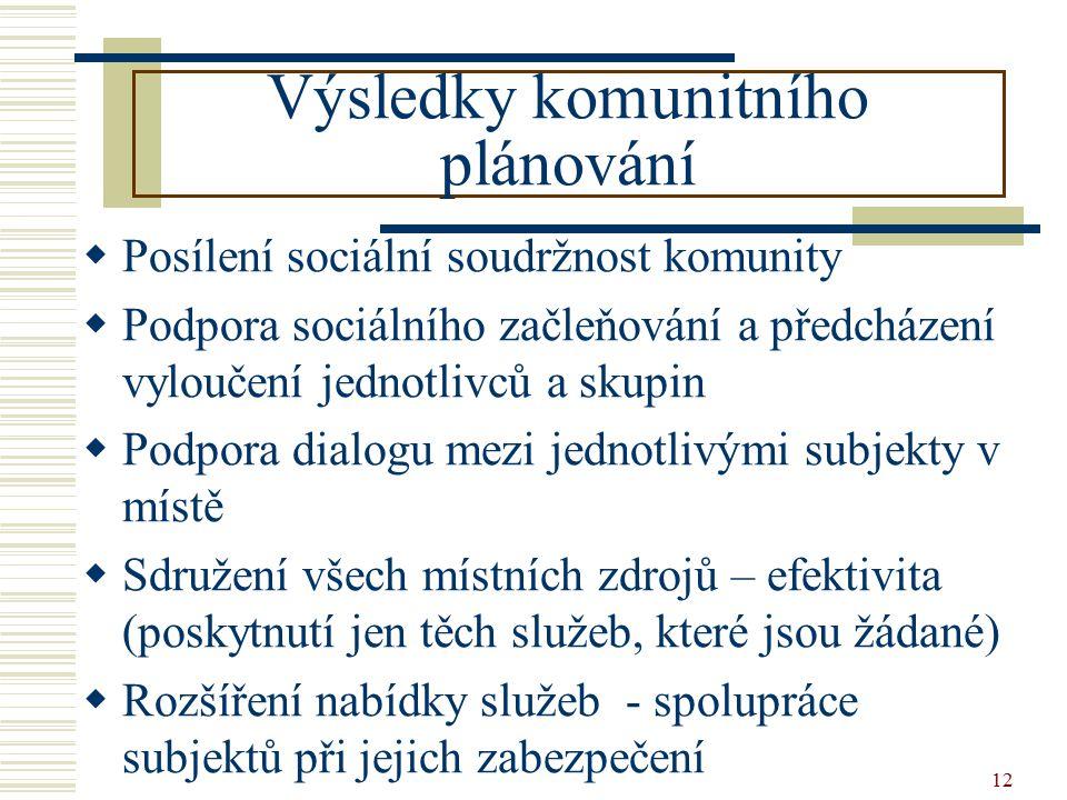12 Výsledky komunitního plánování  Posílení sociální soudržnost komunity  Podpora sociálního začleňování a předcházení vyloučení jednotlivců a skupin  Podpora dialogu mezi jednotlivými subjekty v místě  Sdružení všech místních zdrojů – efektivita (poskytnutí jen těch služeb, které jsou žádané)  Rozšíření nabídky služeb - spolupráce subjektů při jejich zabezpečení