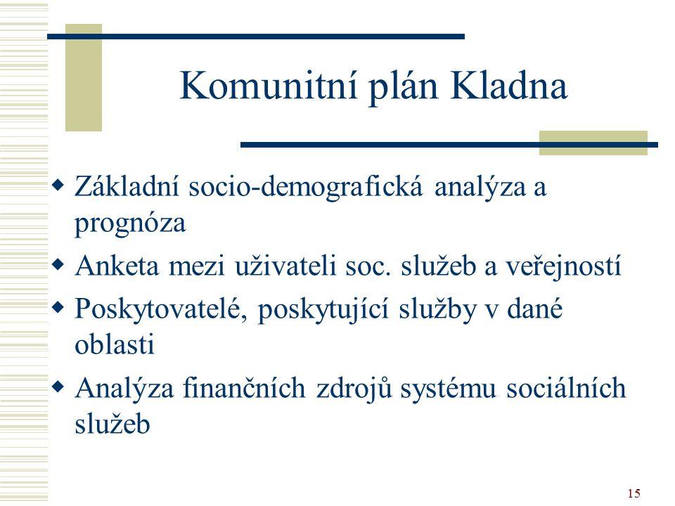 Komunitní plán Kladna  Základní socio-demografická analýza a prognóza  Anketa mezi uživateli soc. služeb a veřejností  Poskytovatelé, poskytující s