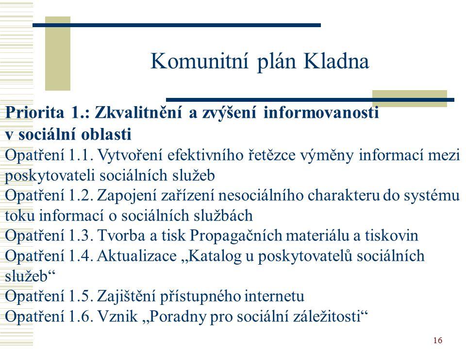 16 Priorita 1.: Zkvalitnění a zvýšení informovanosti v sociální oblasti Opatření 1.1. Vytvoření efektivního řetězce výměny informací mezi poskytovatel