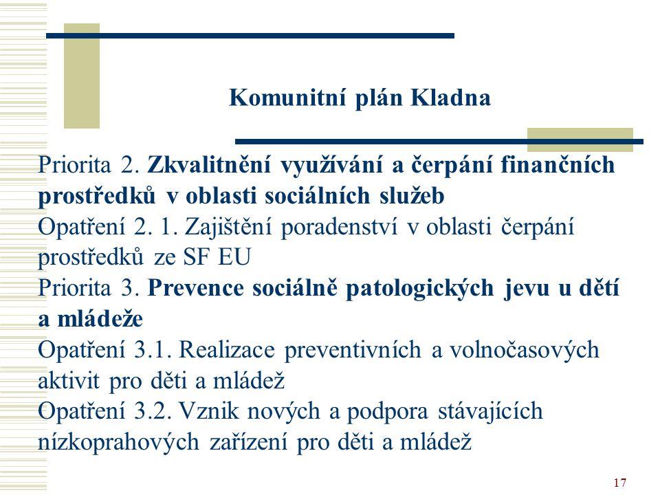17 Priorita 2. Zkvalitnění využívání a čerpání finančních prostředků v oblasti sociálních služeb Opatření 2. 1. Zajištění poradenství v oblasti čerpán