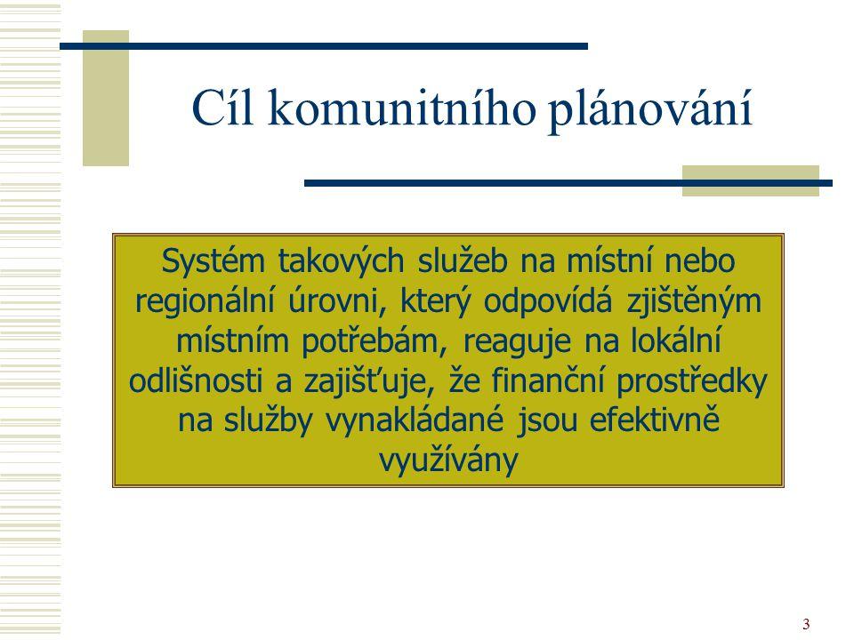 3 Cíl komunitního plánování Systém takových služeb na místní nebo regionální úrovni, který odpovídá zjištěným místním potřebám, reaguje na lokální odlišnosti a zajišťuje, že finanční prostředky na služby vynakládané jsou efektivně využívány