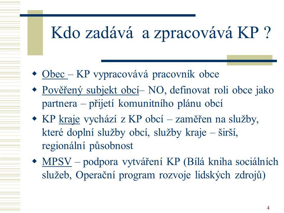 4 Kdo zadává a zpracovává KP .