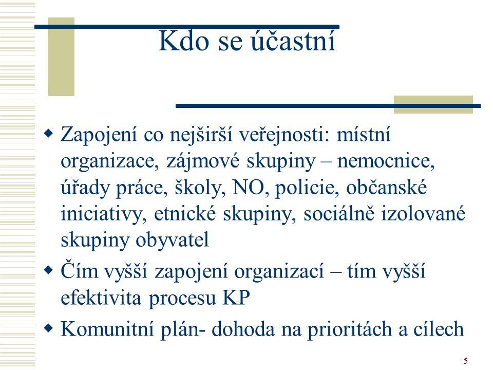 5 Kdo se účastní  Zapojení co nejširší veřejnosti: místní organizace, zájmové skupiny – nemocnice, úřady práce, školy, NO, policie, občanské iniciati