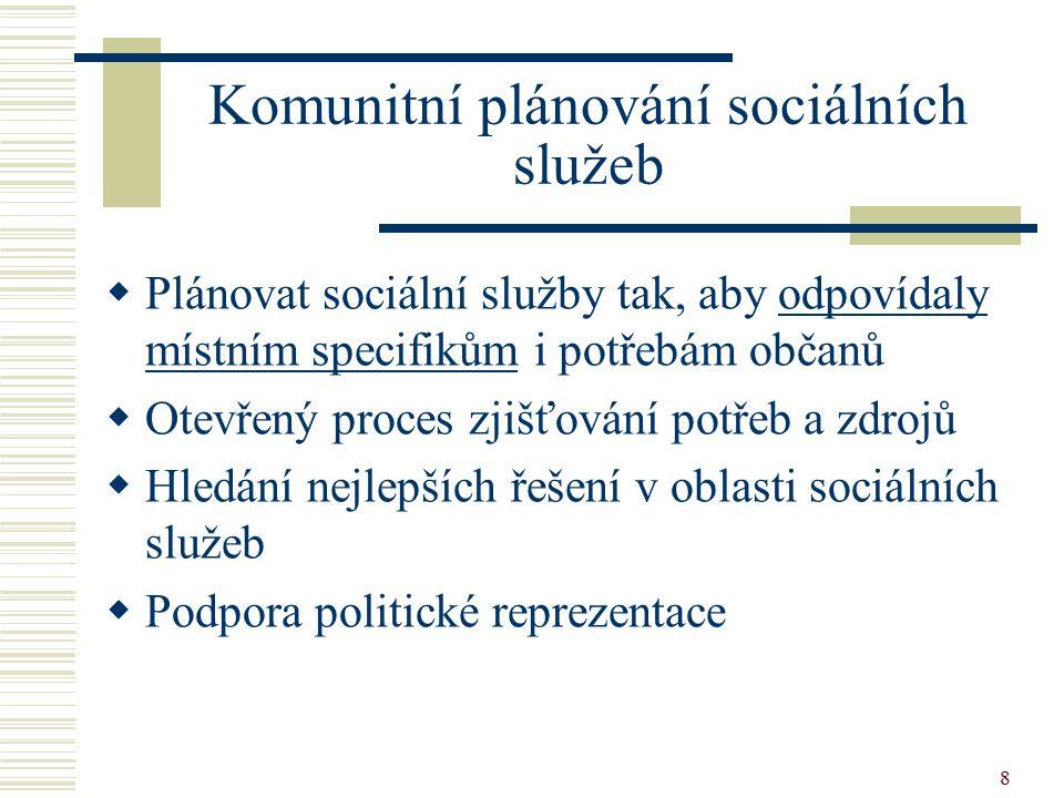 8 Komunitní plánování sociálních služeb  Plánovat sociální služby tak, aby odpovídaly místním specifikům i potřebám občanů  Otevřený proces zjišťování potřeb a zdrojů  Hledání nejlepších řešení v oblasti sociálních služeb  Podpora politické reprezentace