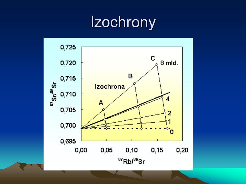 Izochrony